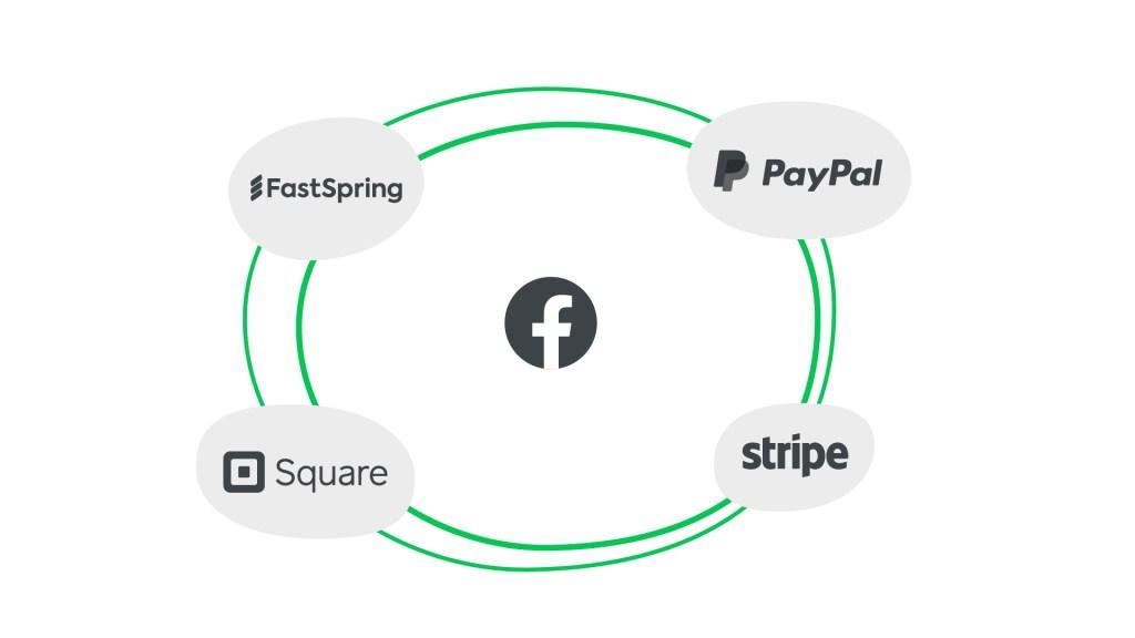 Set Up a Payment Platform