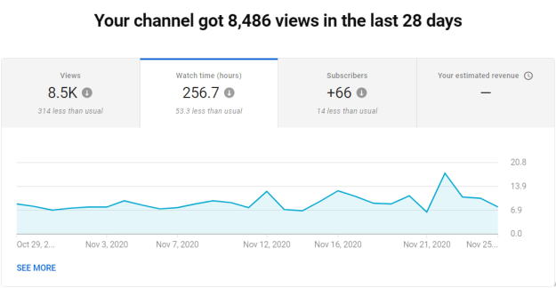 youtube-video-analytics
