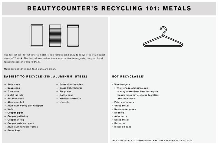 Recycling 101: Metals