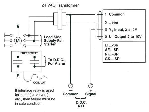 freezestat_wiring_2 resized 600?resize=600%2C452 diagrams 1161587 lionel rcs wiring schematic switching over ucs dresser rcs actuators wiring diagram at arjmand.co