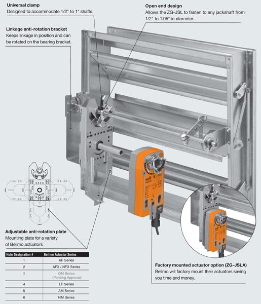 Retrofit Solutions For Replacement Of Damper Actuators