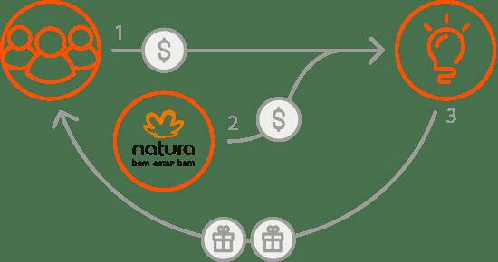 matchfunding