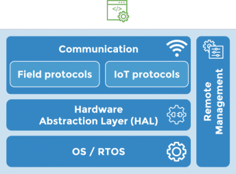 IoT Stack for Constrained Devices