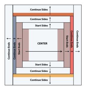 Block 1 Diagram