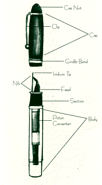 Bertram's Inkwell Fountain Pens Repair