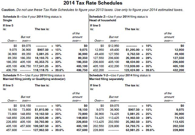 Myth Your Taxes Will Go Down In Retirement Better Financial