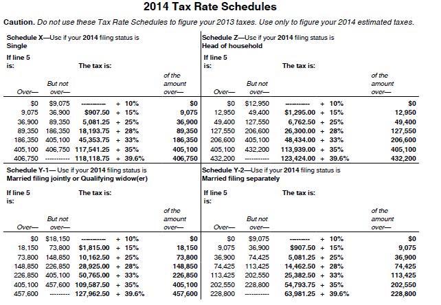 2014 tax rates