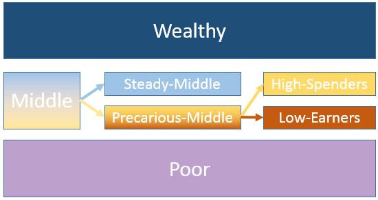 Statman-Retirement-Groups