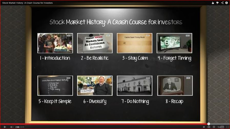 the role and importance of index funds in stock market Stock exchange plays an important role in economic  17 important functions of a stock  of the market 5 mobility of funds the stock exchange.