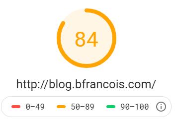 Résultat PageSpeed pour mobile - 84