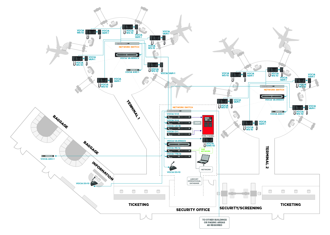 A Regional Airport With Vocia
