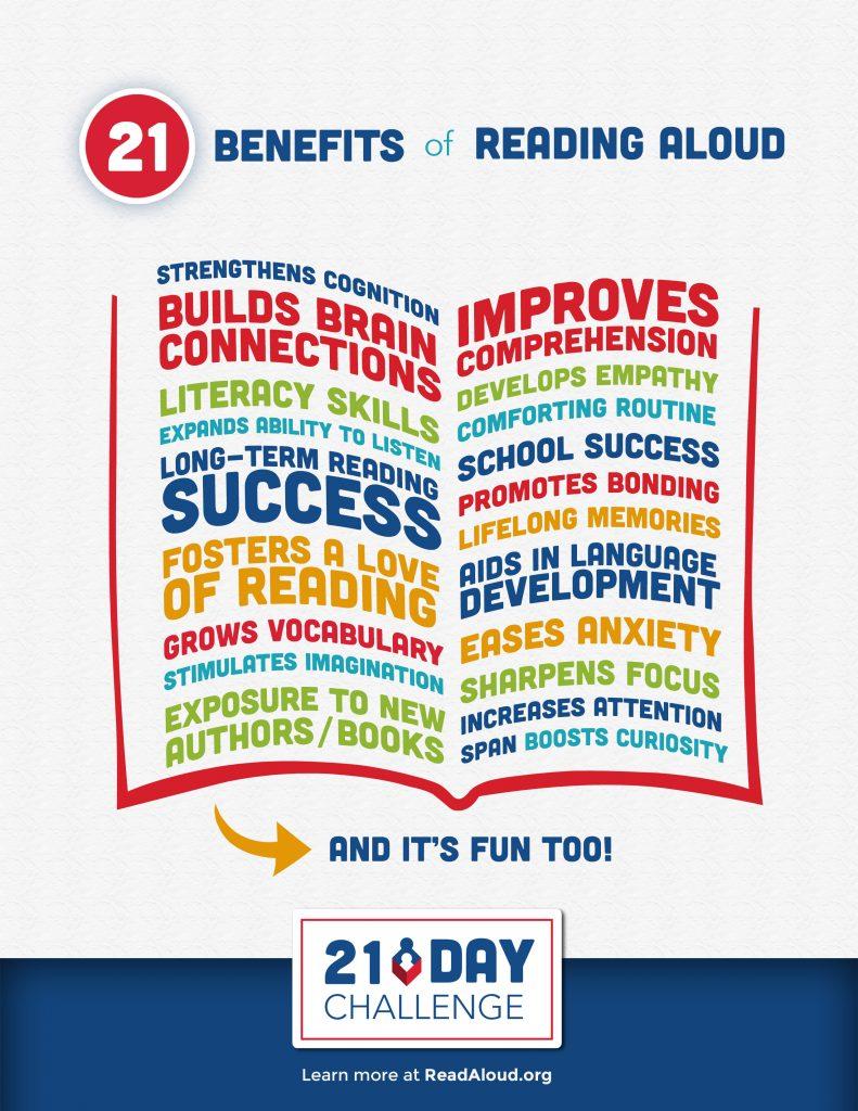 21 Benefits of Reading Aloud