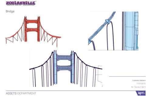 bridge_model