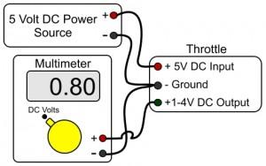 masurare acceleratie electrica iesire