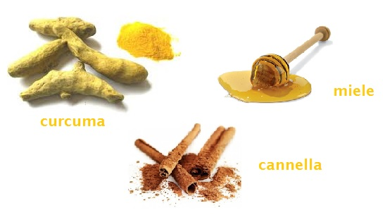 curcuma miele cannella