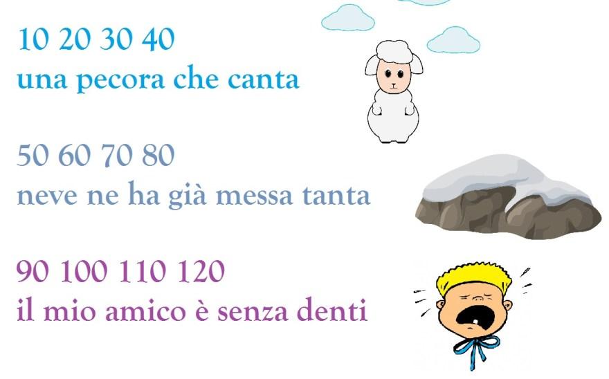 tabellina 10