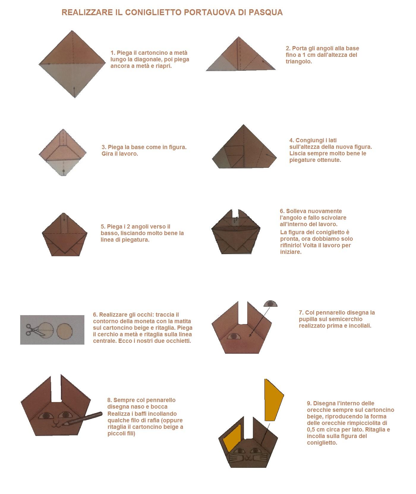 procedimento realizzazione coniglietto origami pasqua portauovo