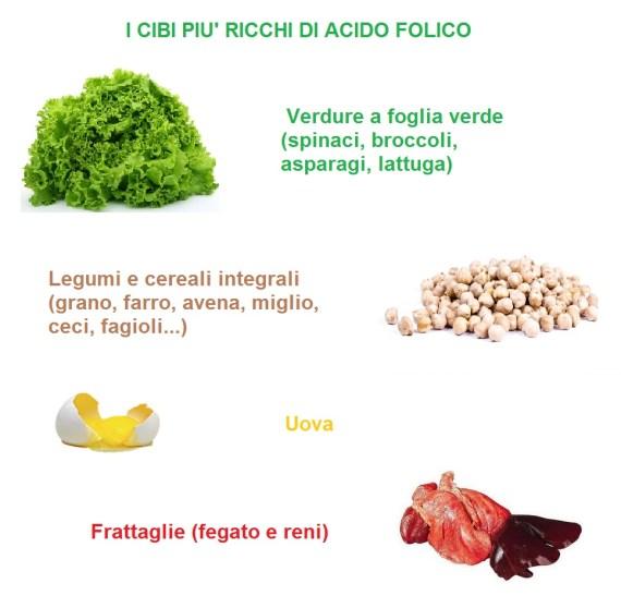 acido folico cibi