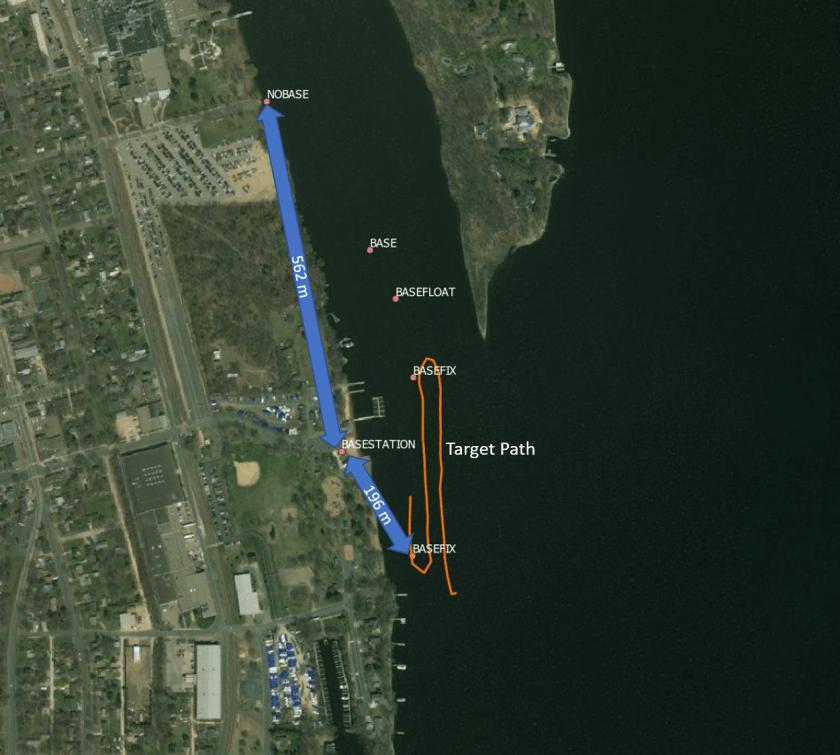 GIS Layout Base View