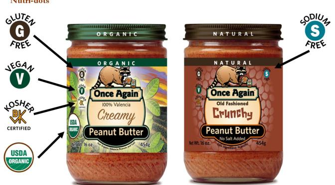 Organic vs. Natural, what are the food labels really telling you?