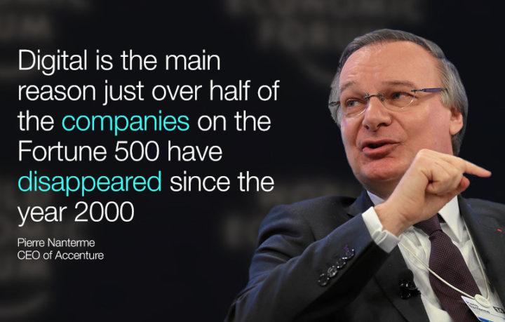Font: World Economic Forum