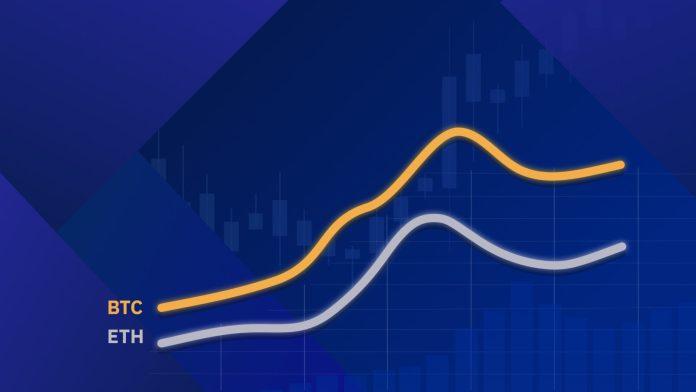 График роста биткоина и эфира