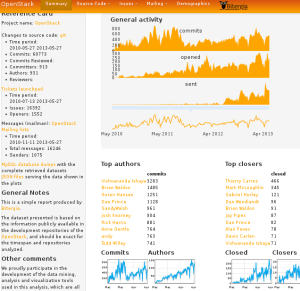 Bootstrap-based dashboard (preview)