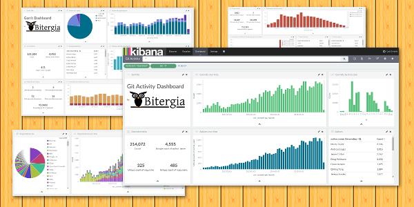 Bitergia Kibana dashboards screenshots