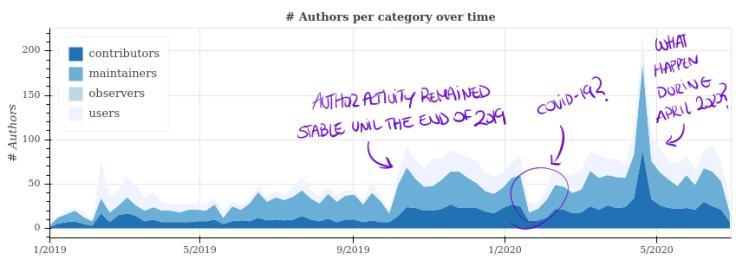 2020_author