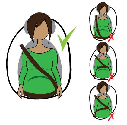 cinturón de seguridad obligatorio para embarazadas