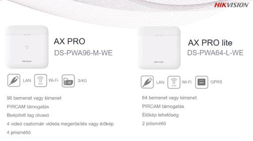 AX PRO termékkínálat