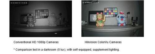 Élénk kromatikus (színes) képek rögzítése sötétben 5