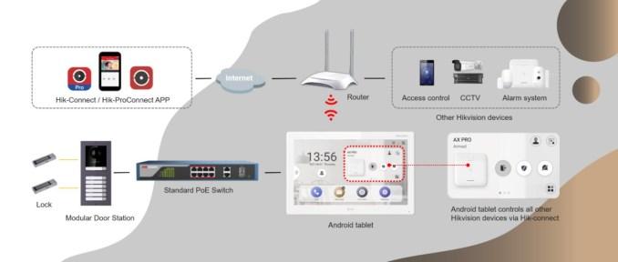 Hikvision android IPS LCD - Biztonsági vezérlő központ 1