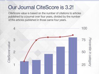 New CiteScore (2019) for BJBMS