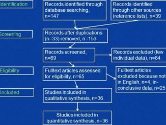Cranial nerve involvement in COVID-19