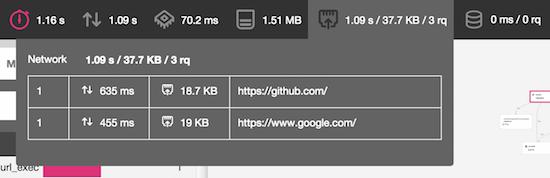 http-toolbar