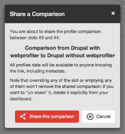 share-comparison