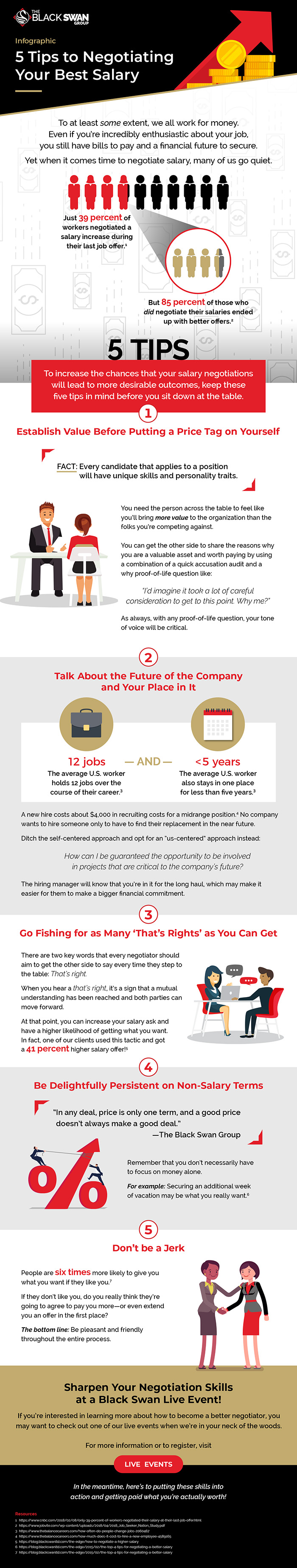 Tips for Salary Negotiations