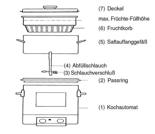 weck-einkoch-aufsatz-entsafter-anleitung-bleywaren