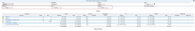 Depreciação e Amortização - Filtros