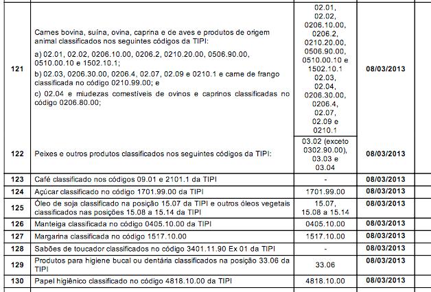 tabela_tipos_receita