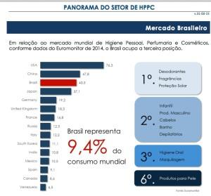 PANORAMICA HPPC