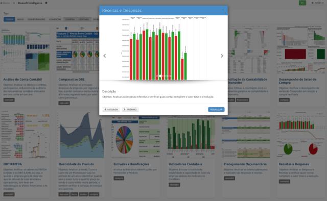 Seleção de Dashboards de Business Intelligence