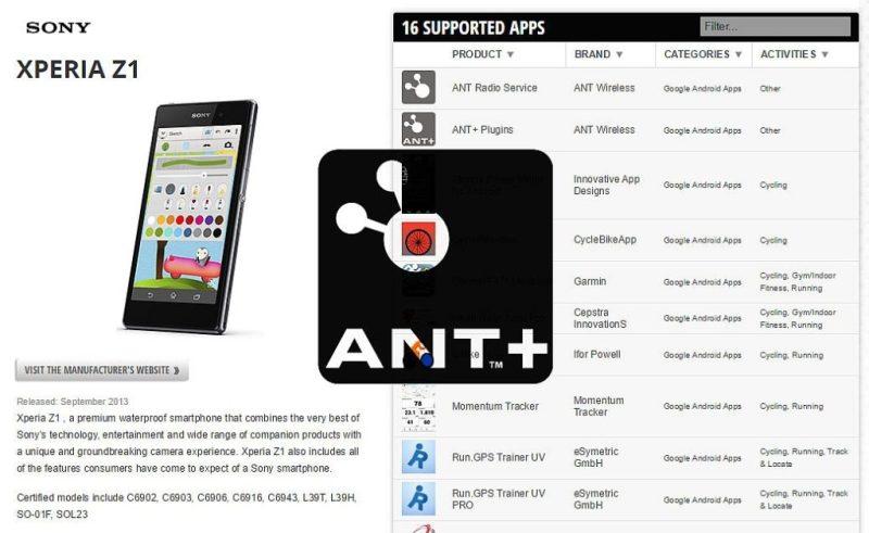 Sony Xperia Z1 & ANT+ wireless