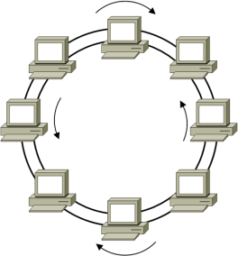 Back to the Basics: Networks and Topologies