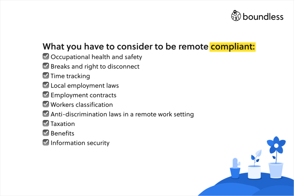 What you have to consider to be remote compliant: ☑ ️Occupational health and safety ☑️ Breaks and right to disconnect ☑️ Time tracking ☑️ Local employment laws ☑️ Employment contracts ☑️ Workers classification ☑️ Anti-discrimination laws in a remote work setting ☑️ Taxation ☑️ Benefits ☑️ Information security