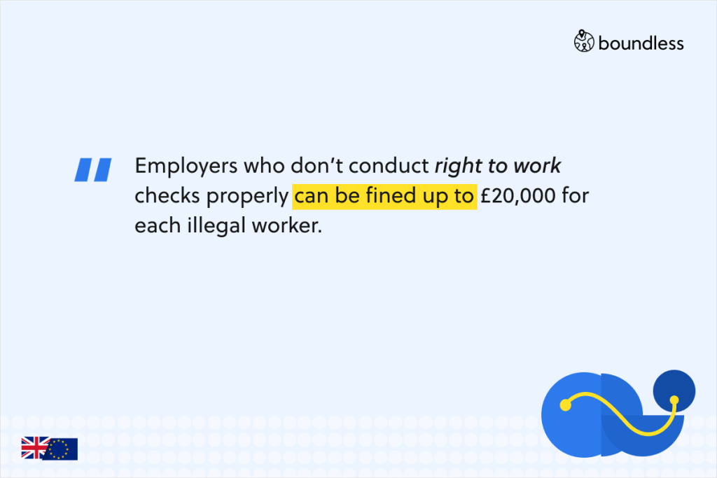 Employers who don't conduct right to work checks properly can be fined up to £20,000 for each illegal worker.