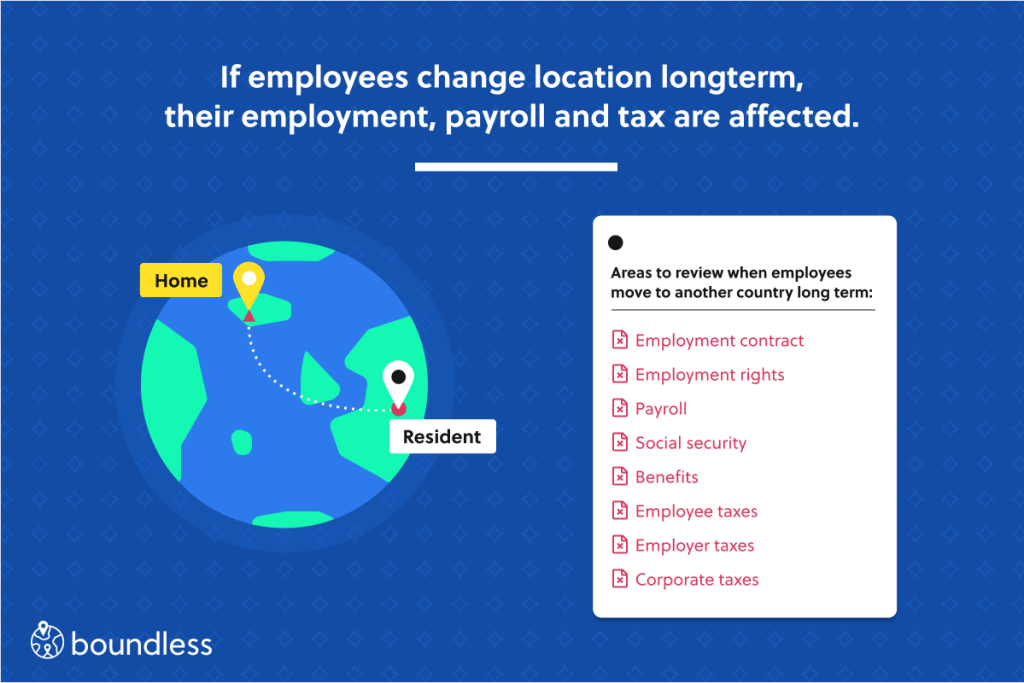 employment implications if employees move countries long term