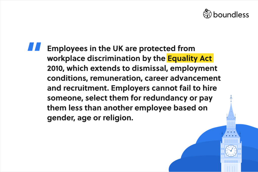 protection agains workplace discrimination