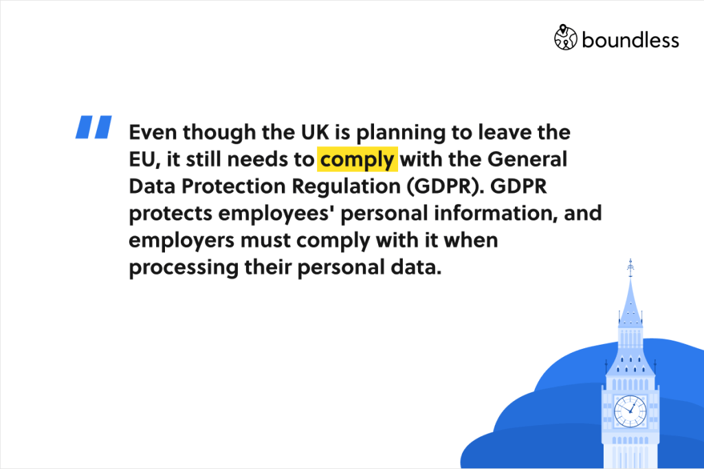 UK has the same GDPR responsibilities as other EU nations